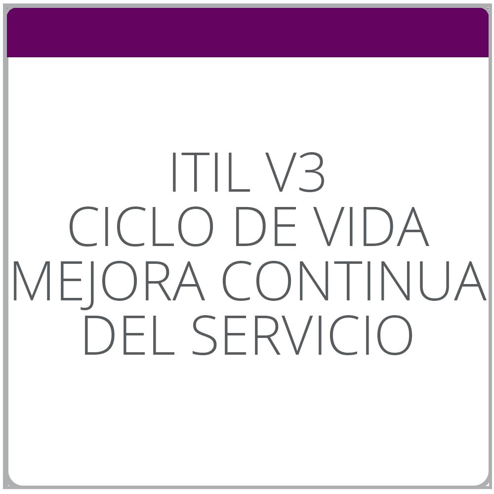 ITIL® V3, Ciclo de vida: Mejora continua del servicio