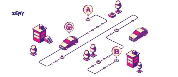 Zityfy o como moverte por la ciudad compartiendo coche