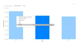 Power BI gráfico 1